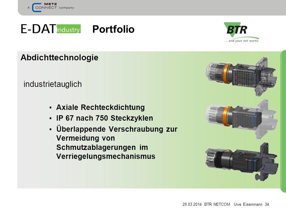 Portfolio industrietauglich Abdichttechnologie Axiale Rechteckdichtung