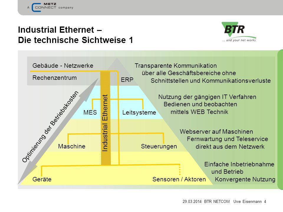 Industrial Ethernet – Die technische Sichtweise 1