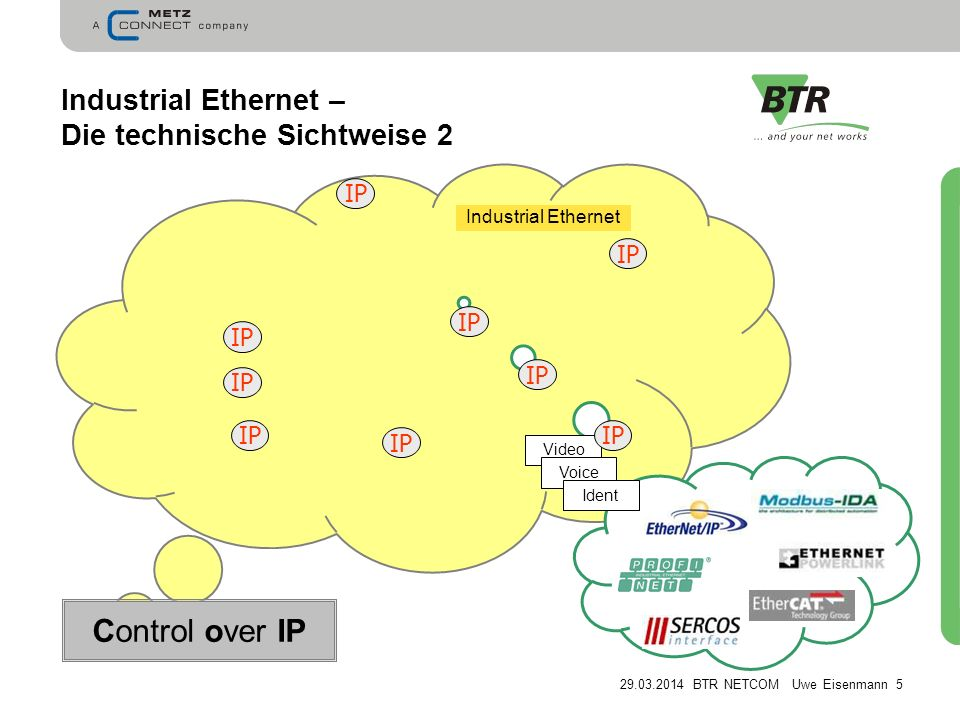 Industrial Ethernet – Die technische Sichtweise 2