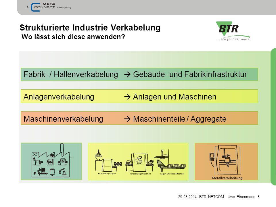 Strukturierte Industrie Verkabelung Wo lässt sich diese anwenden