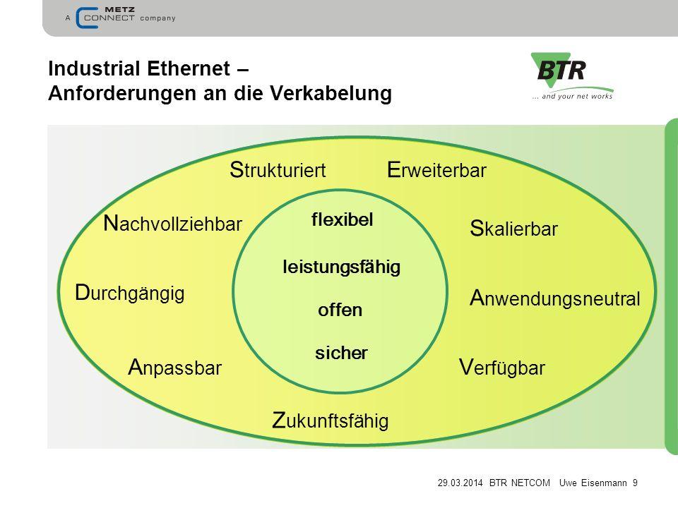 Industrial Ethernet – Anforderungen an die Verkabelung