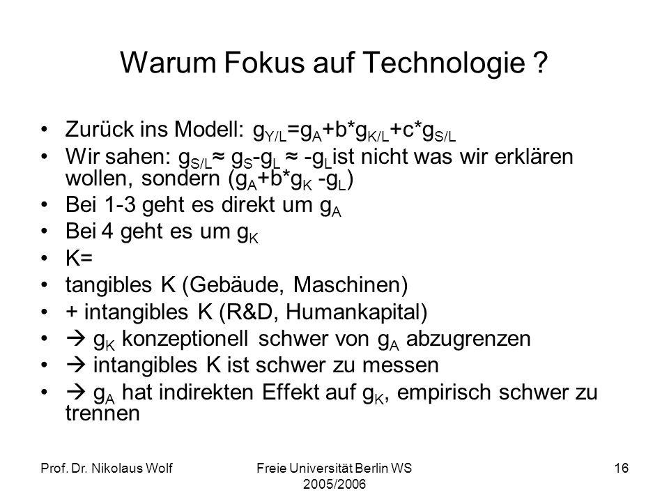 Warum Fokus auf Technologie