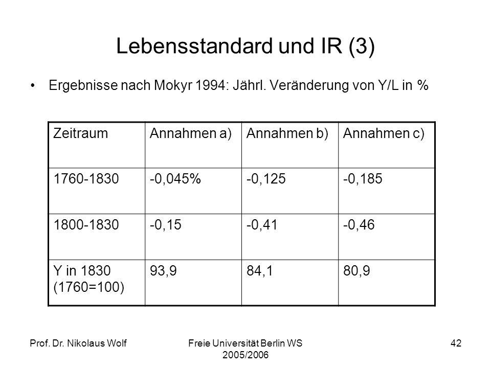 Lebensstandard und IR (3)