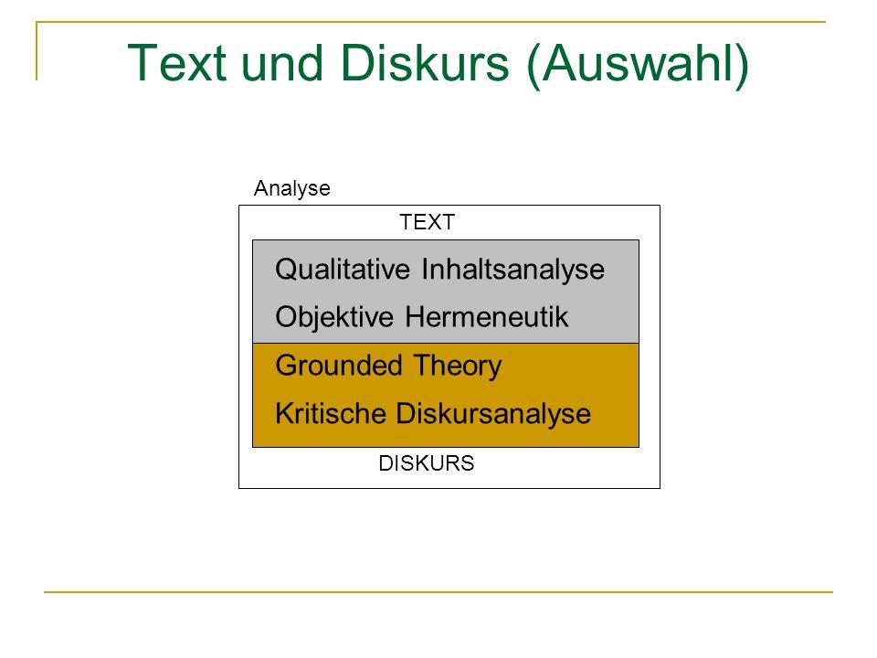 Text und Diskurs (Auswahl)