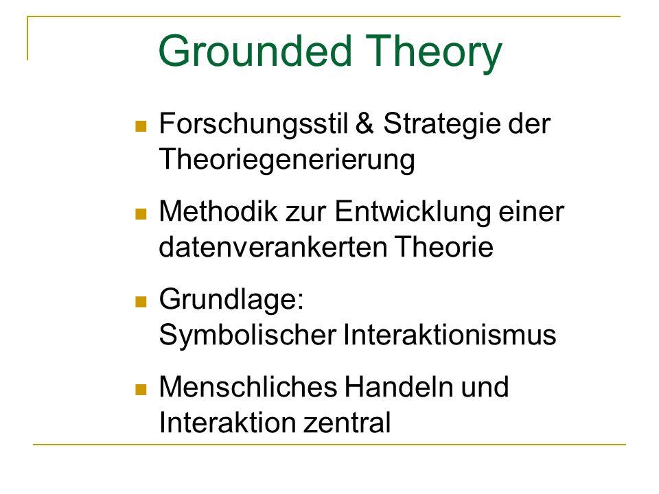 Grounded Theory Forschungsstil & Strategie der Theoriegenerierung
