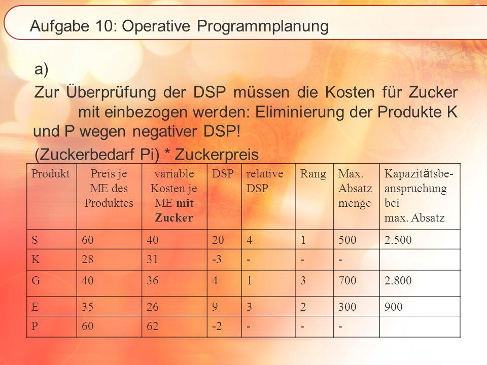 Aufgabe 10: Operative Programmplanung