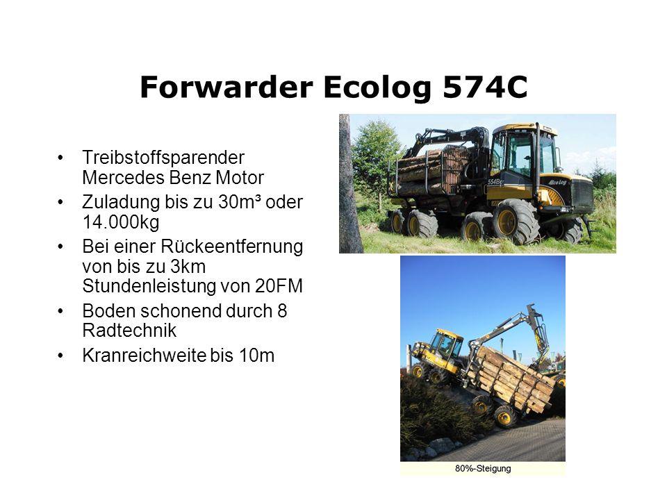 Forwarder Ecolog 574C Treibstoffsparender Mercedes Benz Motor