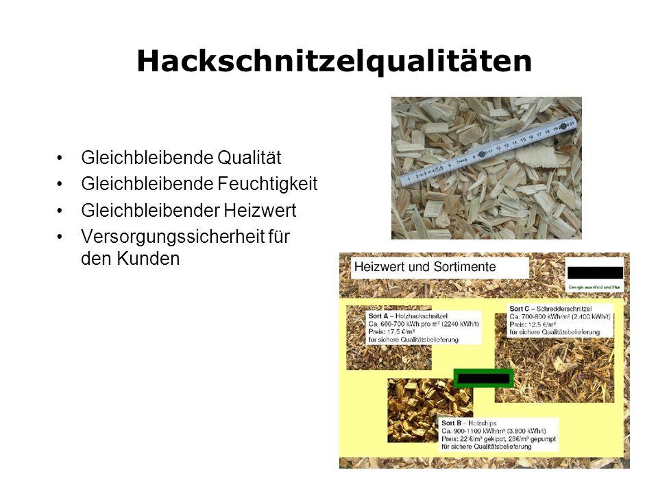 Hackschnitzelqualitäten