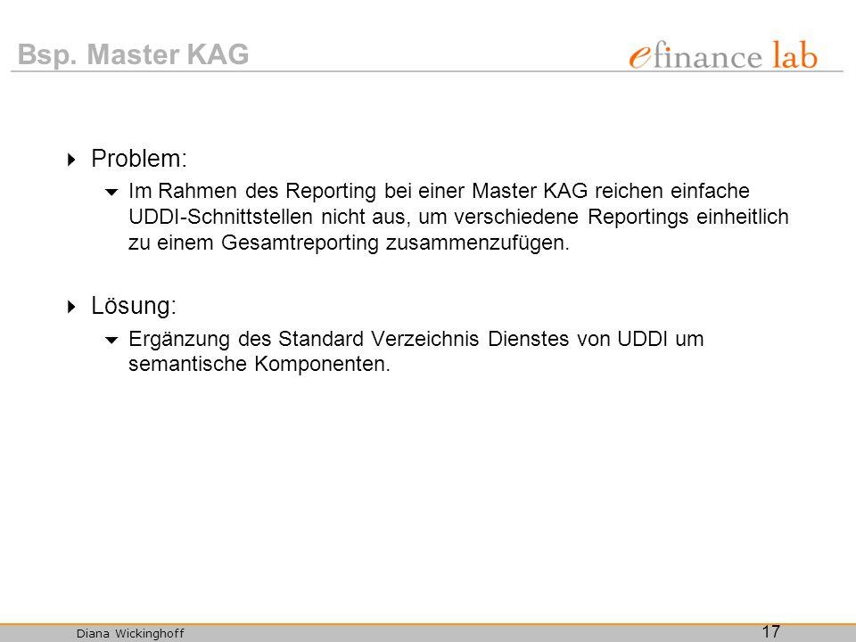 Bsp. Master KAG Problem: Lösung: