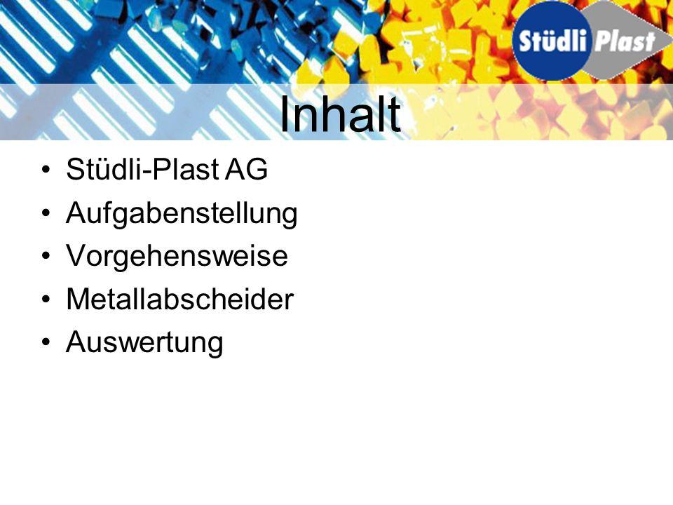 Inhalt Stüdli-Plast AG Aufgabenstellung Vorgehensweise