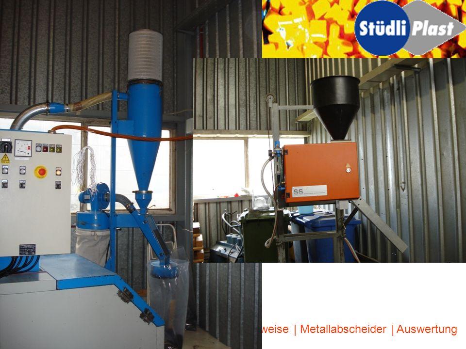 Aufgabenstellung Ausschüsse oder Angüsse werden zur Wiederverwendung gemahlen. Metallteilchen von der Mühle können abbrechen.