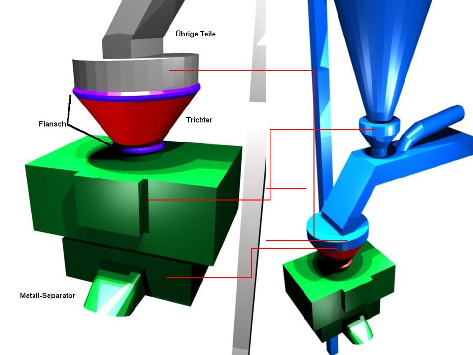 Metallabscheider Metall-Separator mit Freifallanwendung