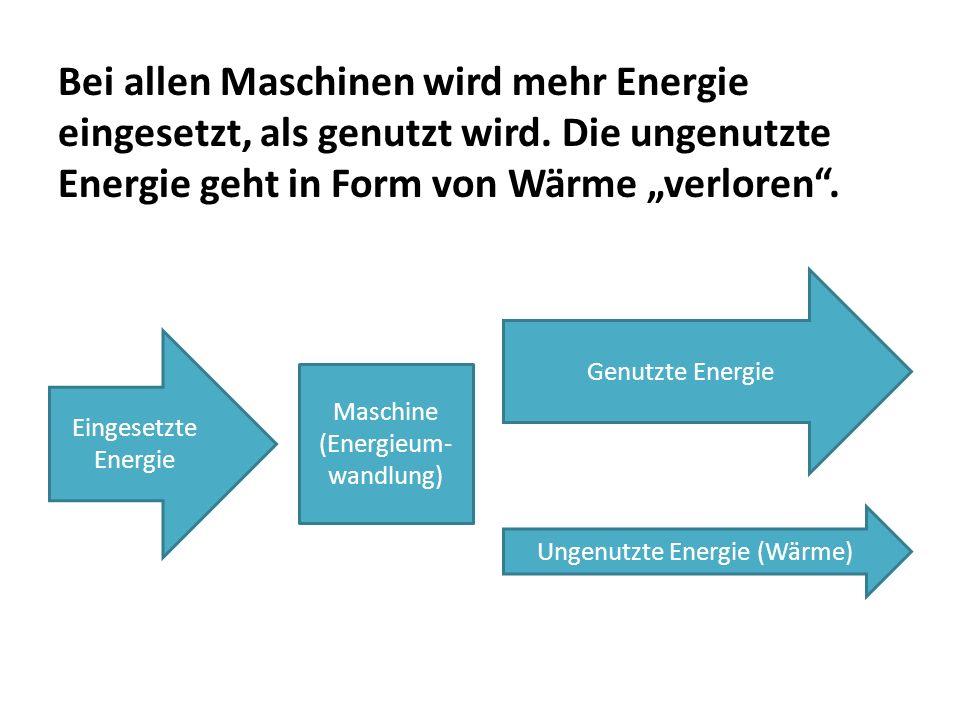 Bei allen Maschinen wird mehr Energie eingesetzt, als genutzt wird