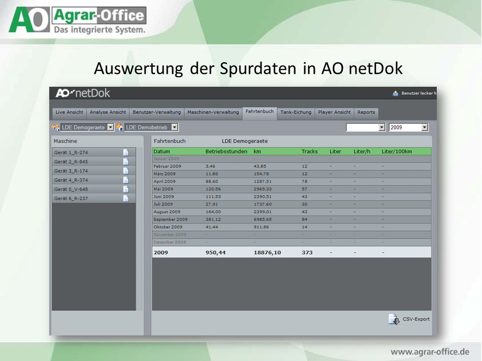 Auswertung der Spurdaten in AO netDok