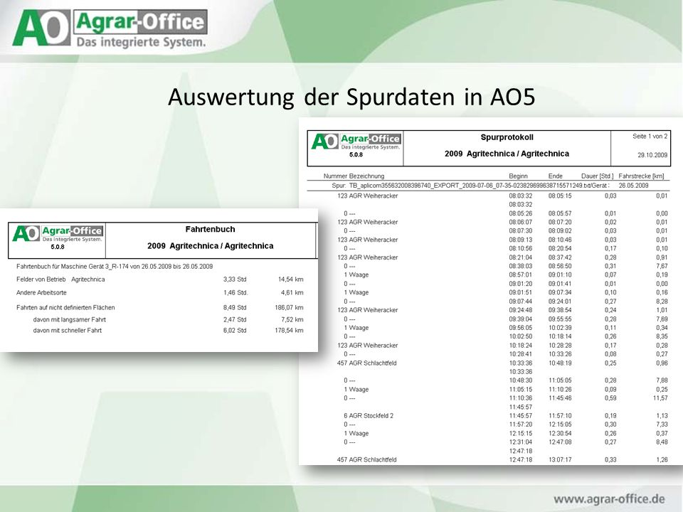 Auswertung der Spurdaten in AO5