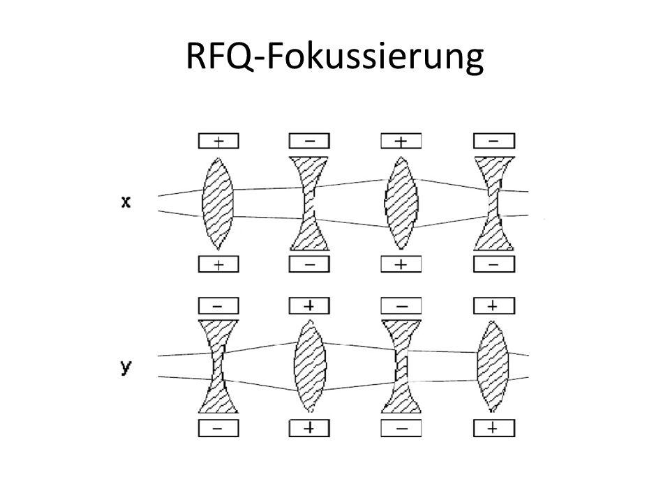 RFQ-Fokussierung