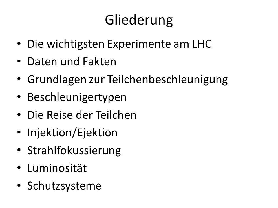 Gliederung Die wichtigsten Experimente am LHC Daten und Fakten