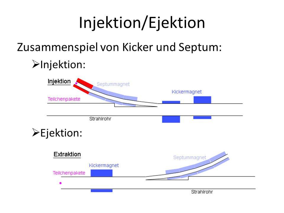 Injektion/Ejektion Zusammenspiel von Kicker und Septum: Injektion: