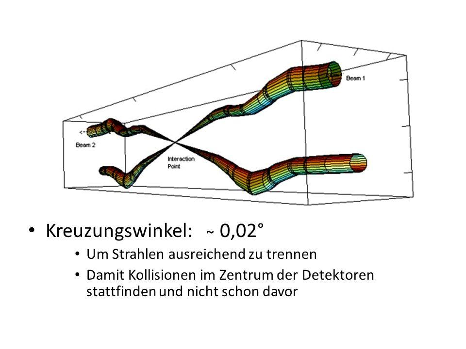 Kreuzungswinkel: ̴ 0,02° Um Strahlen ausreichend zu trennen