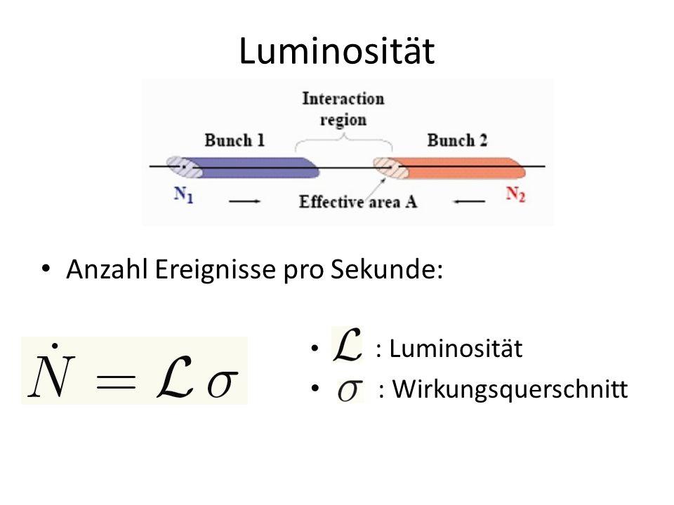 Luminosität Anzahl Ereignisse pro Sekunde: : Wirkungsquerschnitt
