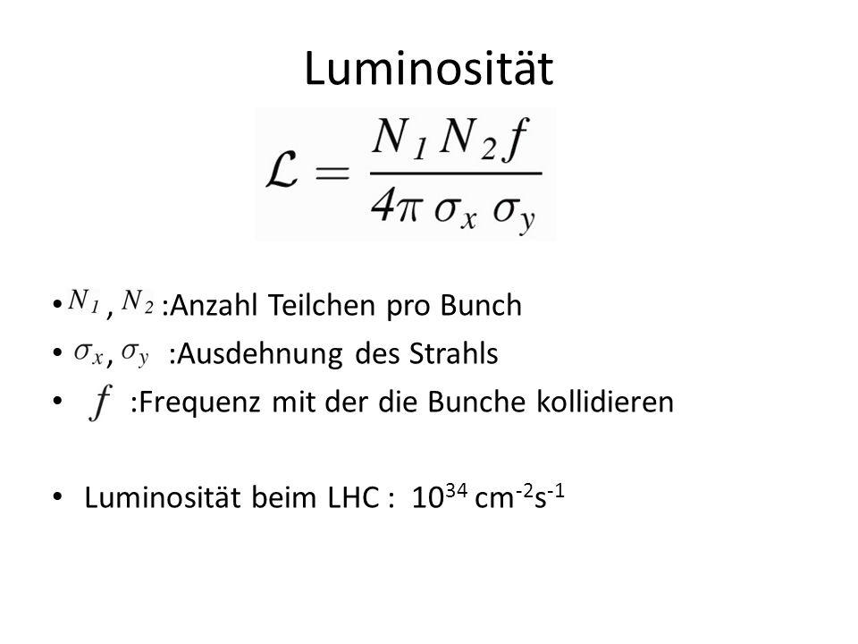 Luminosität , :Anzahl Teilchen pro Bunch , :Ausdehnung des Strahls
