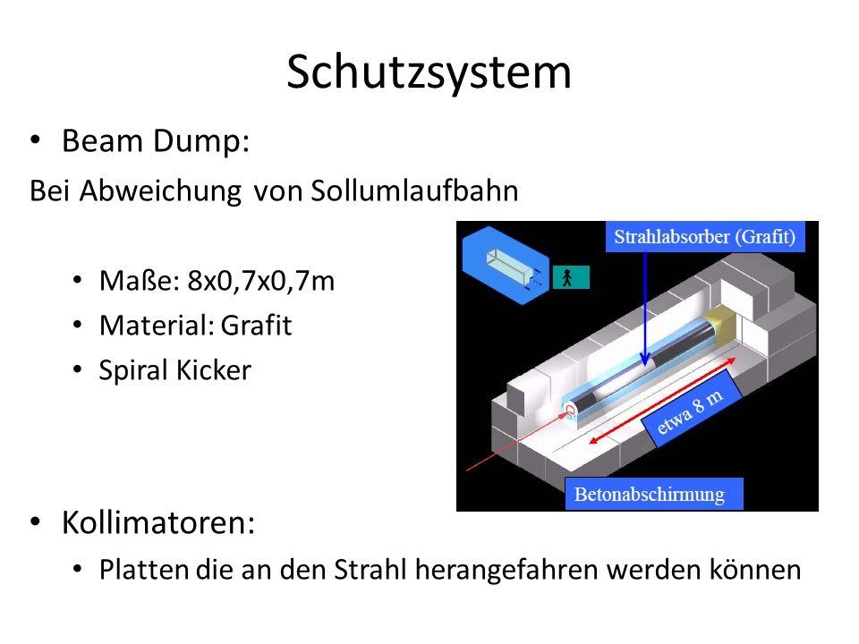 Schutzsystem Beam Dump: Kollimatoren: