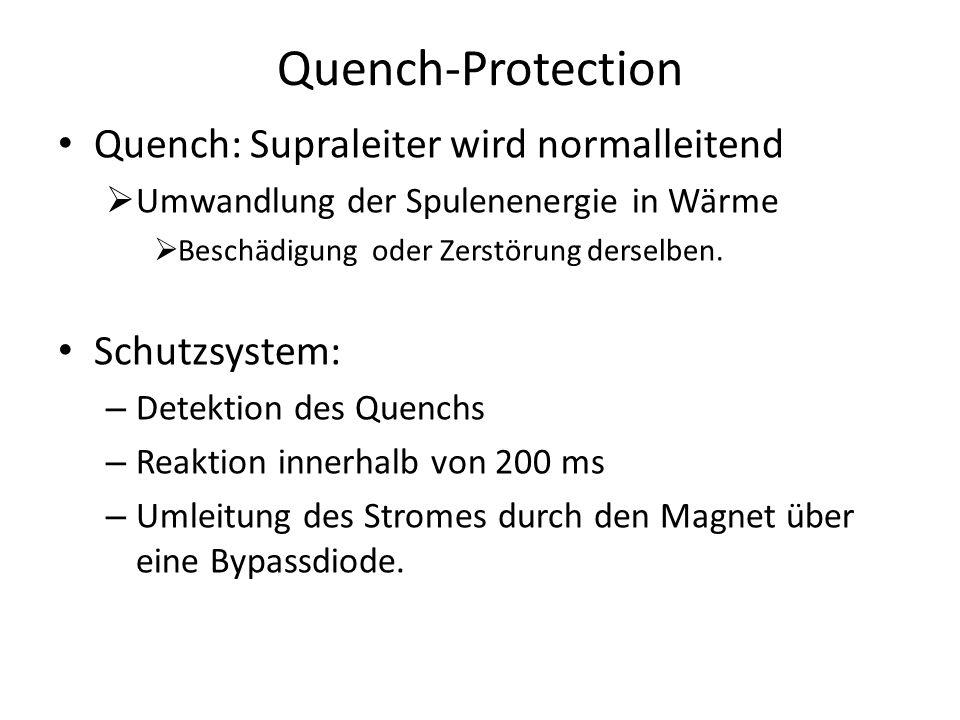 Quench-Protection Quench: Supraleiter wird normalleitend Schutzsystem: