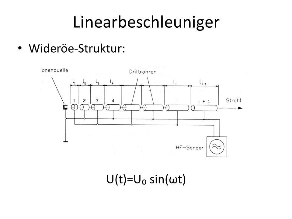 Linearbeschleuniger Wideröe-Struktur: U(t)=U₀ sin(ωt)