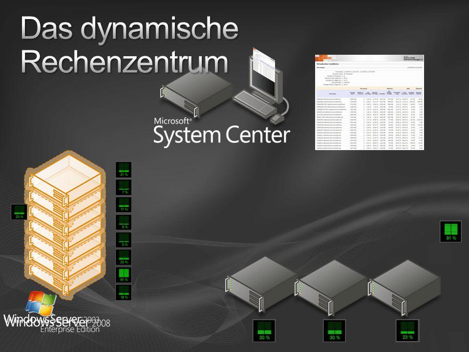 Das dynamische Rechenzentrum