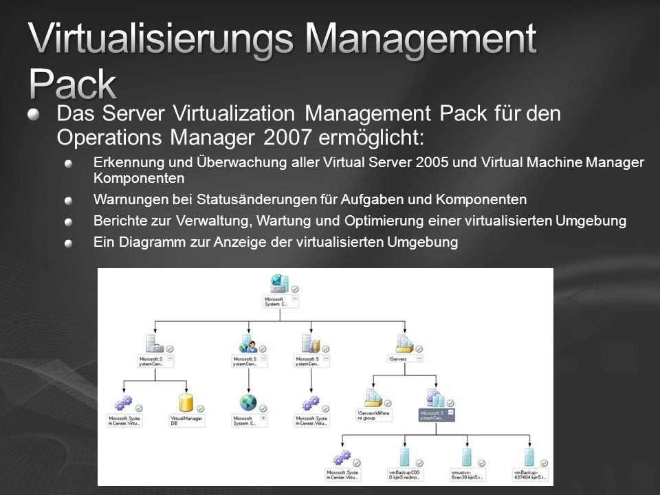 Virtualisierungs Management Pack