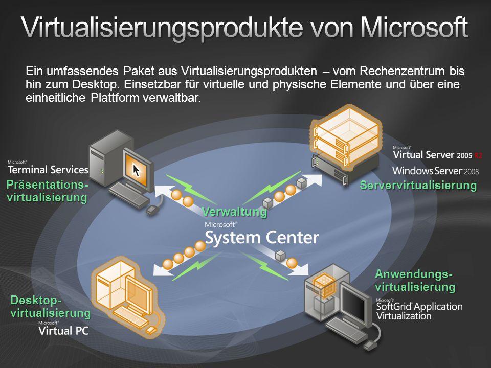 Virtualisierungsprodukte von Microsoft
