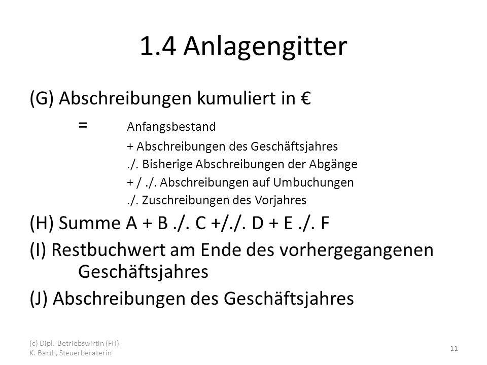 1.4 Anlagengitter (G) Abschreibungen kumuliert in € = Anfangsbestand