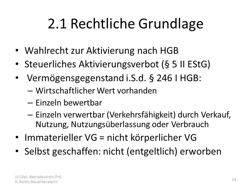 2.1 Rechtliche Grundlage Wahlrecht zur Aktivierung nach HGB