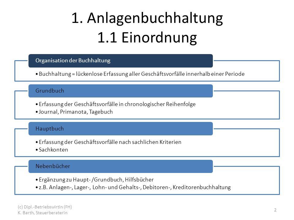 1. Anlagenbuchhaltung 1.1 Einordnung