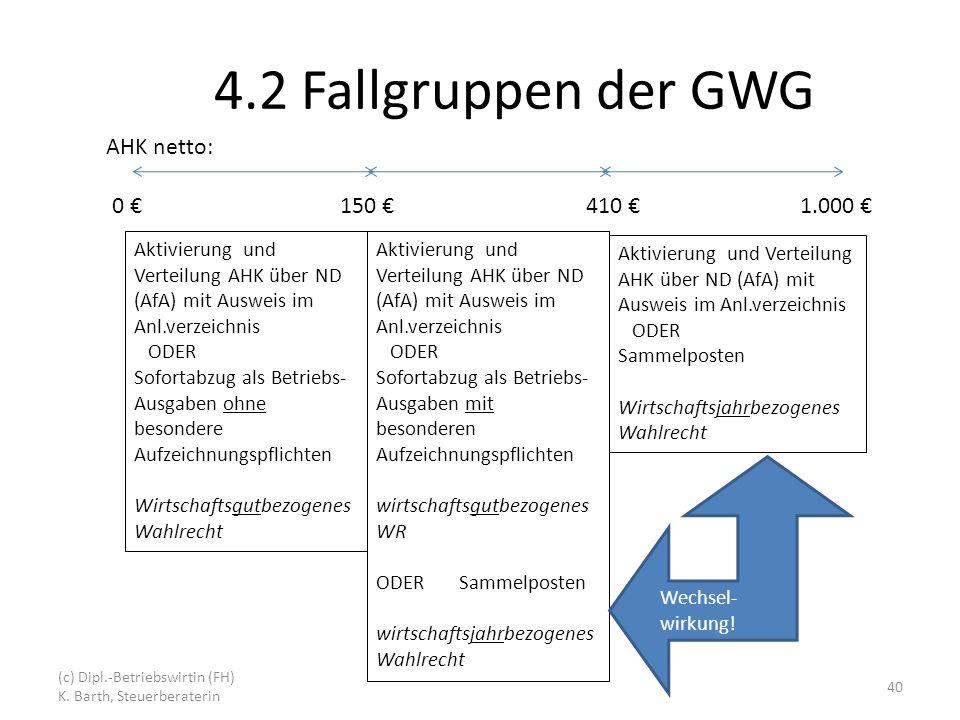 4.2 Fallgruppen der GWG AHK netto: 0 € 150 € 410 € 1.000 €