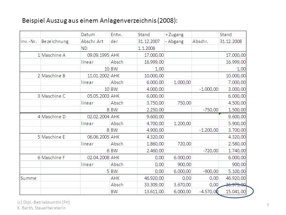 Beispiel Auszug aus einem Anlagenverzeichnis (2008):