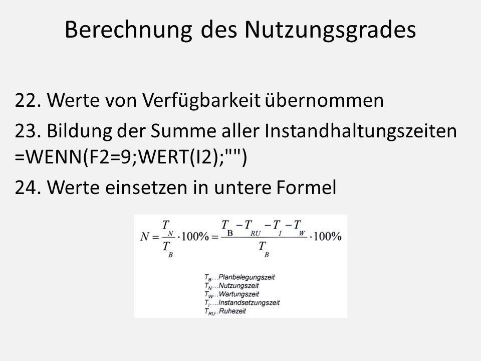 Berechnung des Nutzungsgrades