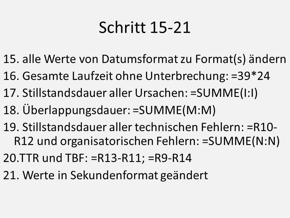 Schritt 15-21 15. alle Werte von Datumsformat zu Format(s) ändern
