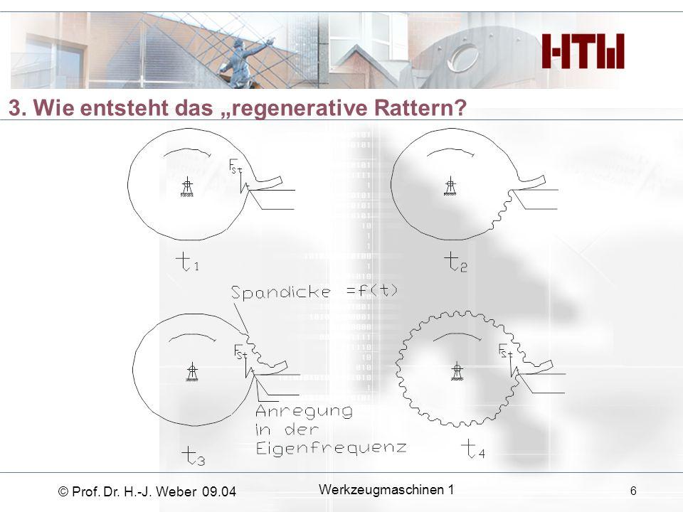 """3. Wie entsteht das """"regenerative Rattern"""