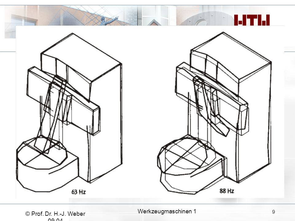 Werkzeugmaschinen 1 © Prof. Dr. H.-J. Weber 09.04