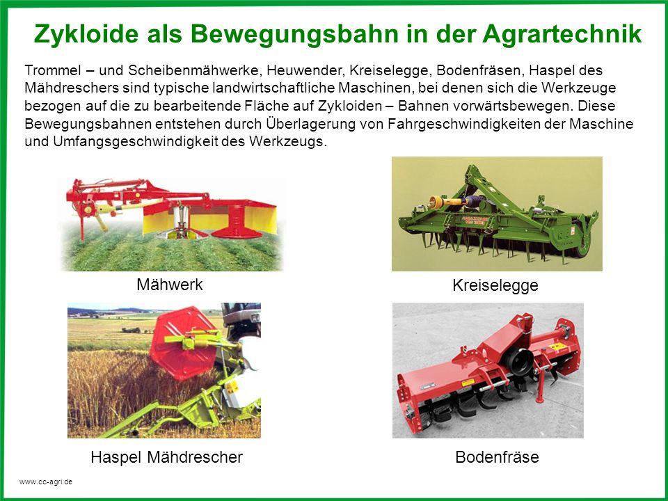 Zykloide als Bewegungsbahn in der Agrartechnik