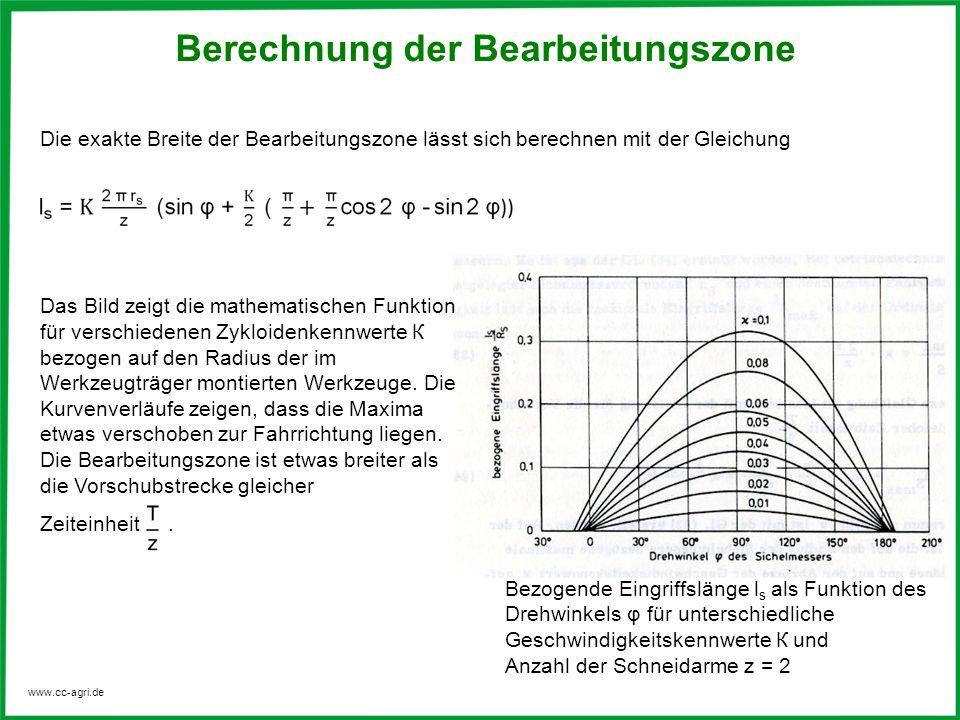 Berechnung der Bearbeitungszone