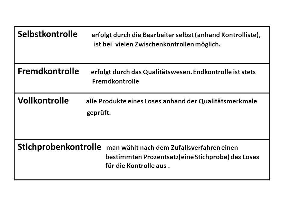 Vollkontrolle alle Produkte eines Loses anhand der Qualitätsmerkmale
