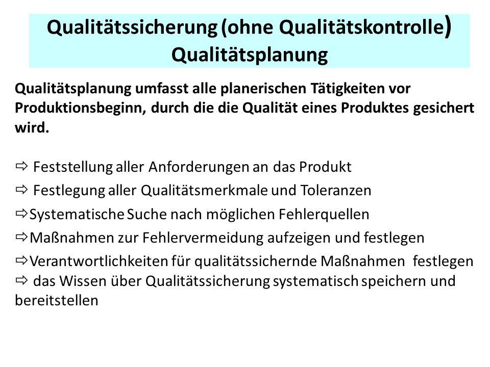 Qualitätssicherung (ohne Qualitätskontrolle) Qualitätsplanung