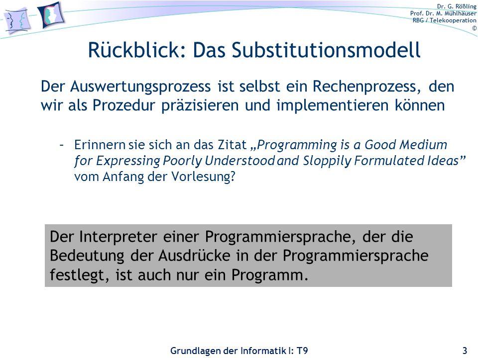 Rückblick: Das Substitutionsmodell