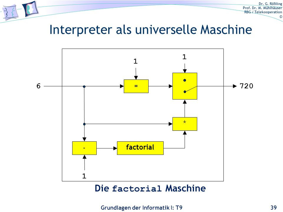 Interpreter als universelle Maschine
