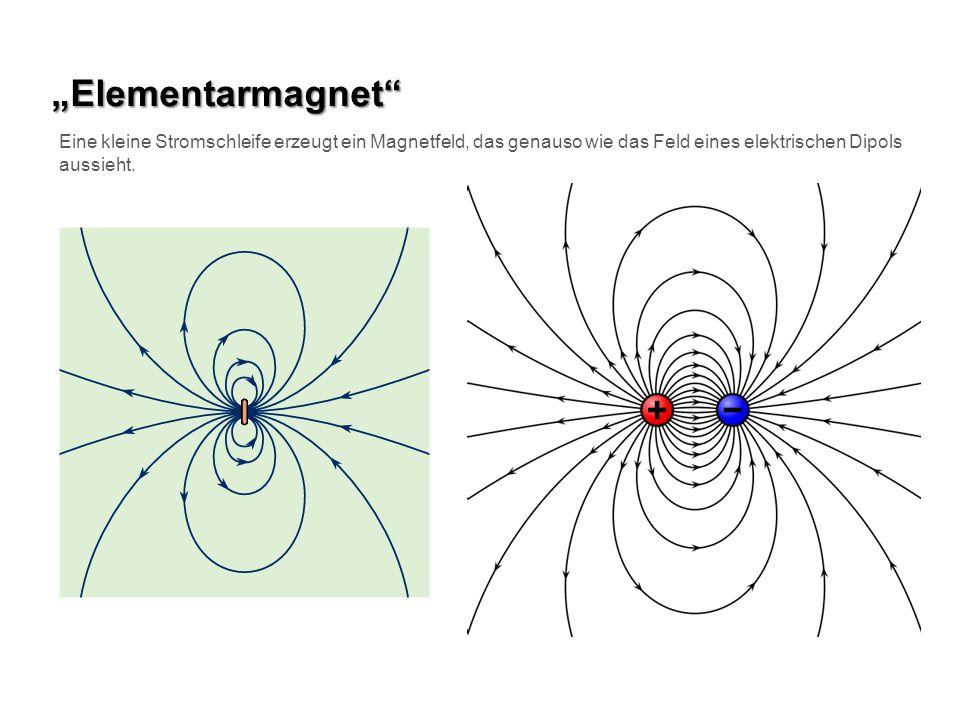 """""""Elementarmagnet Eine kleine Stromschleife erzeugt ein Magnetfeld, das genauso wie das Feld eines elektrischen Dipols aussieht."""