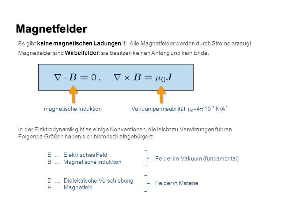 Magnetfelder Es gibt keine magnetischen Ladungen !!! Alle Magnetfelder werden durch Ströme erzeugt.