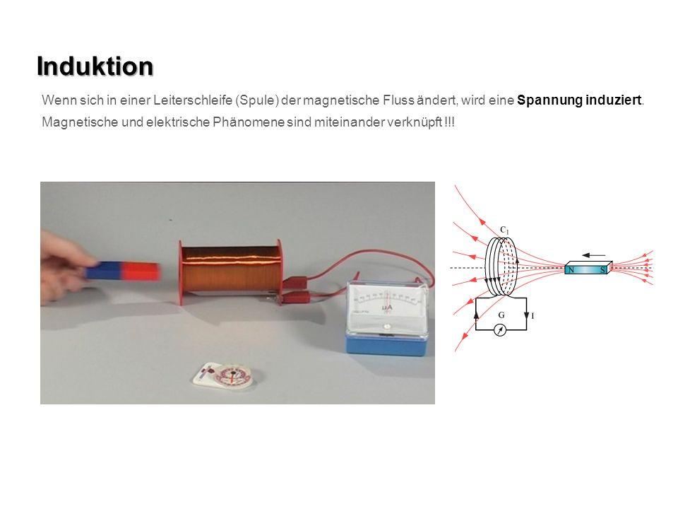 Induktion Wenn sich in einer Leiterschleife (Spule) der magnetische Fluss ändert, wird eine Spannung induziert.