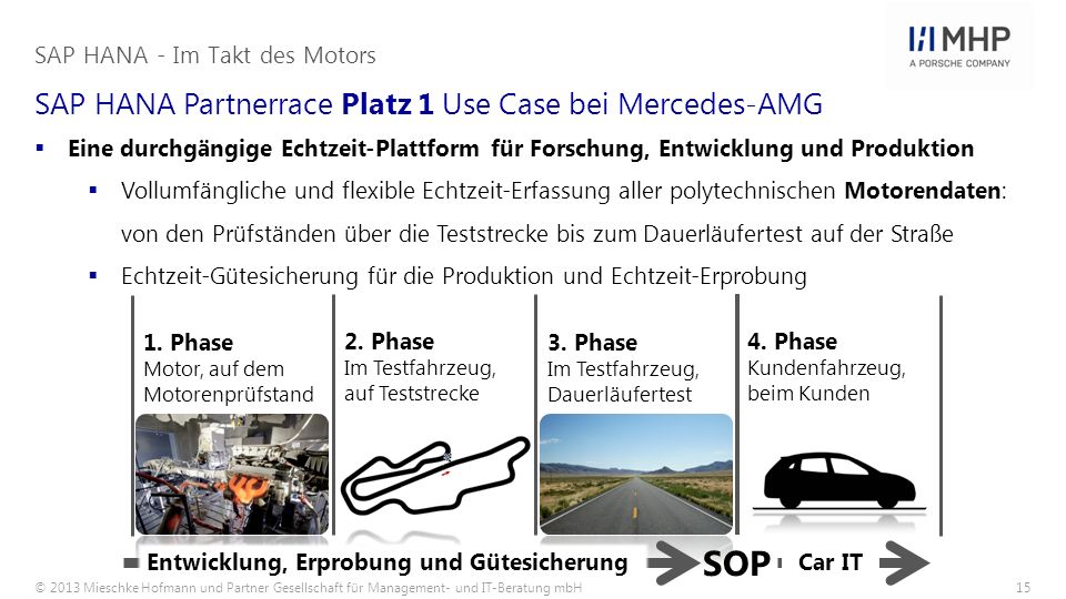 SAP HANA Partnerrace Platz 1 Use Case bei Mercedes-AMG